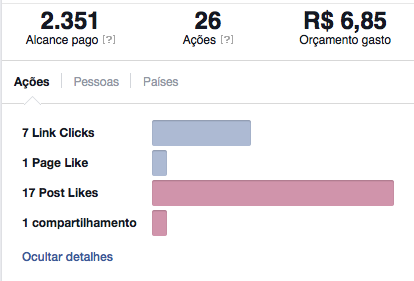 pesquisa Facebook