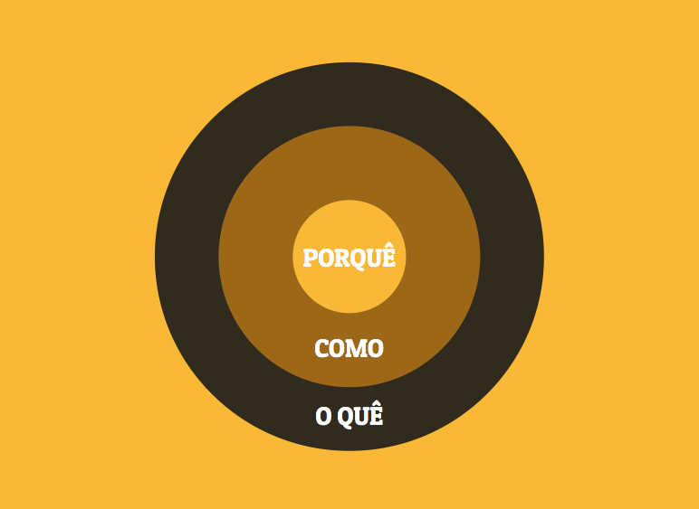 The Golden Circle - Portugues
